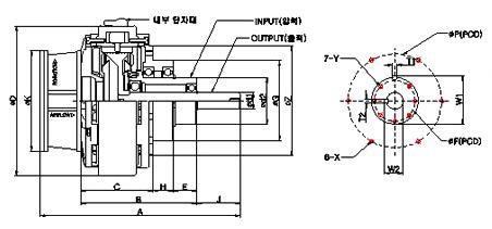 한성전자 강제공냉동방향 HSC-SF Series
