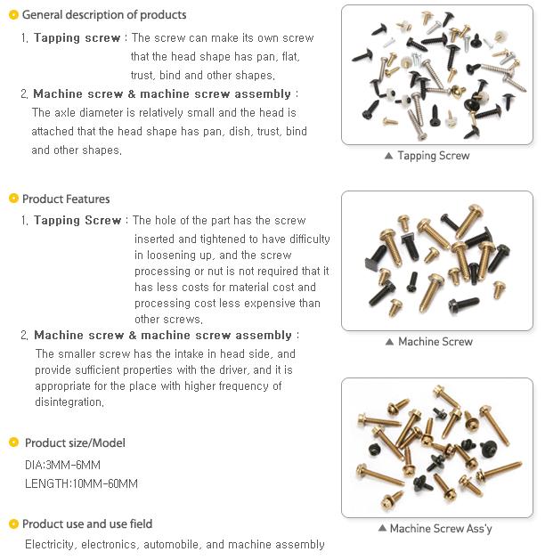 Sanghee Metal Screws