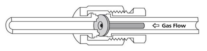 ASFLOW Stainless Steel Gasket Filter FLT-GF Series