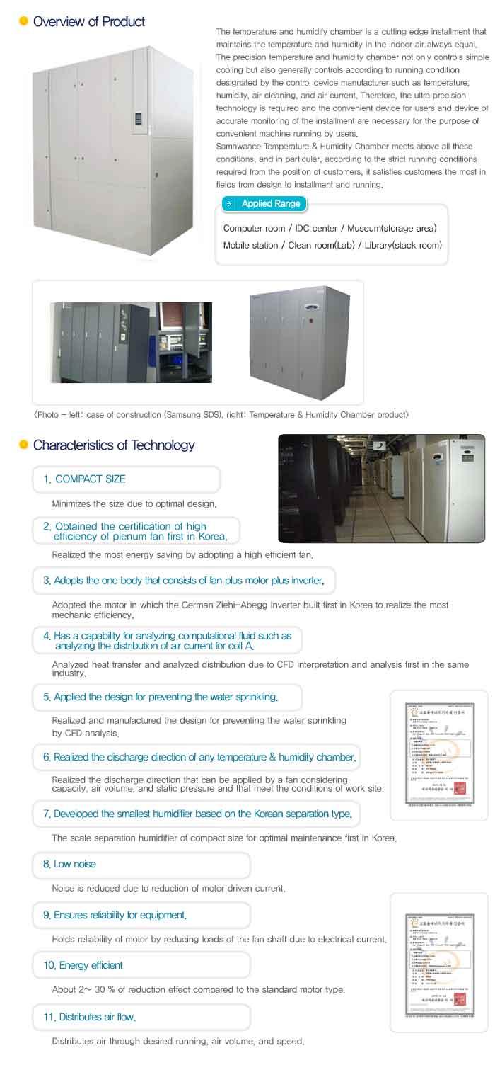 SAMHWA ACE Temperature & Humidity Chamber