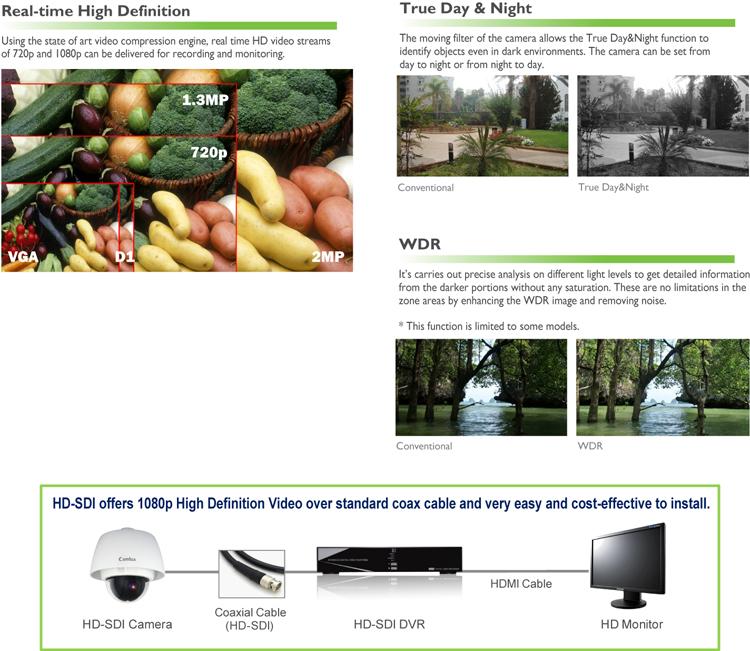 Camlux Camera CPH-2030E-FVIR