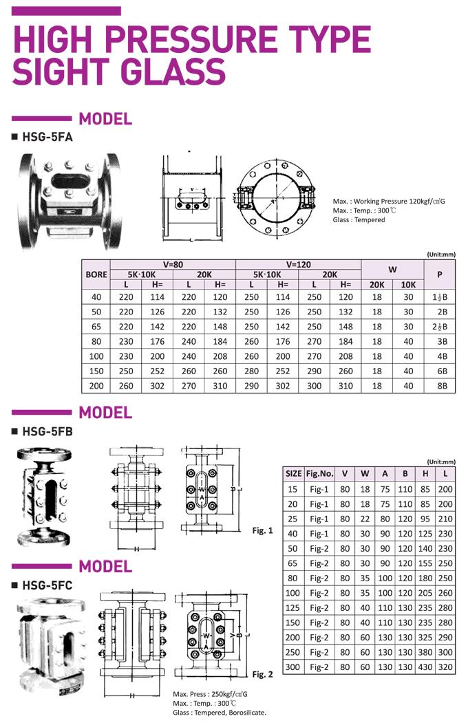 HITELFI High Pressure Type HSG-5FA/5FB/5FC