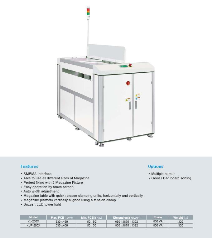 Kiheung FA Dual Magazine Loader / Unloader (CE Type) KL-200X, KUP-200X