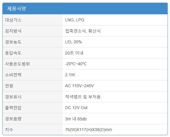 (주)에이스전자 일반용 가스누설경보기 (수출용) GRD-2000-AC