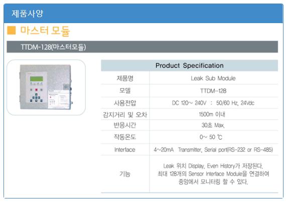 (주)에이스전자 Master Module TTM-128