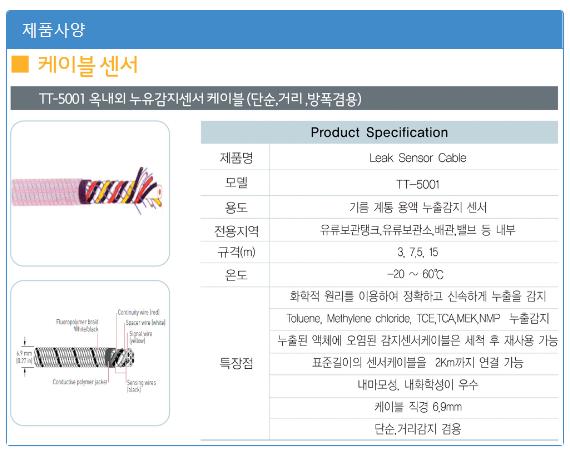 (주)에이스전자 방폭케이블 | 방폭누유감지센서 TT-5001-EX