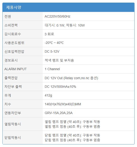 (주)에이스전자 일반용 가스누설차단장치 (3회로) GRC-325