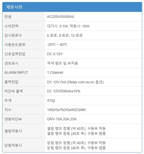 (주)에이스전자 일반용 가스누설 차단장치 (6, 9, 12회로) GRC-1525