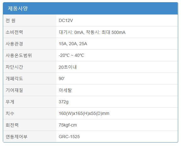 (주)에이스전자 차단기 (15A, 20A, 25A) GRV-1525
