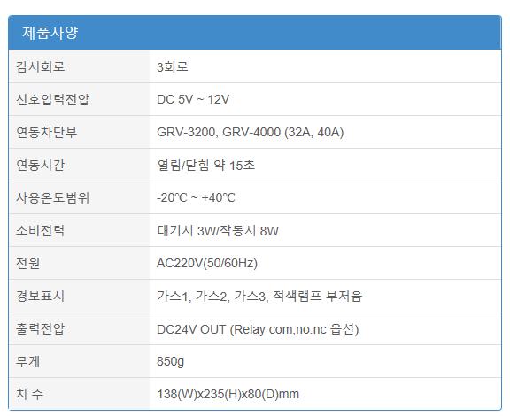 (주)에이스전자 산업용 가스누설차단장치 (3회로) GRC-3265