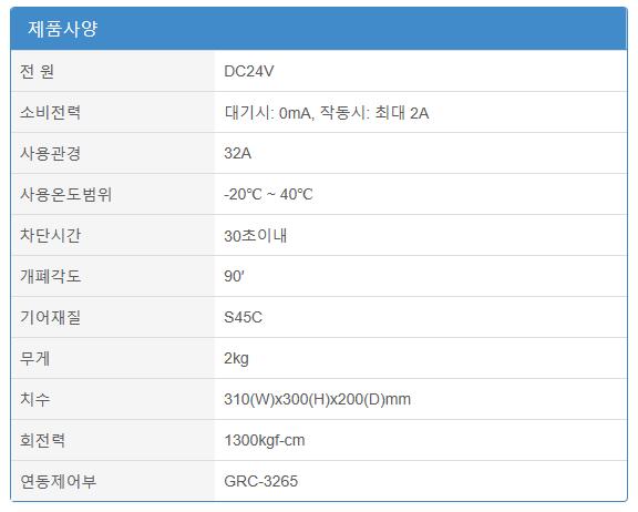 (주)에이스전자 산업용 가스누설차단장치 (32A) GRV-3200A
