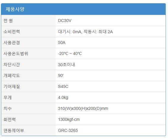 (주)에이스전자 산업용 가스누설차단장치 (50A) GRV-5000