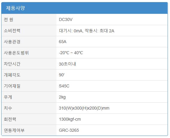 (주)에이스전자 산업용 가스누설차단장치 (65A) GRV-6500