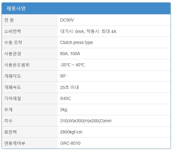 (주)에이스전자 산업용 가스누설차단장치 (80A, 100A) GRV-8010