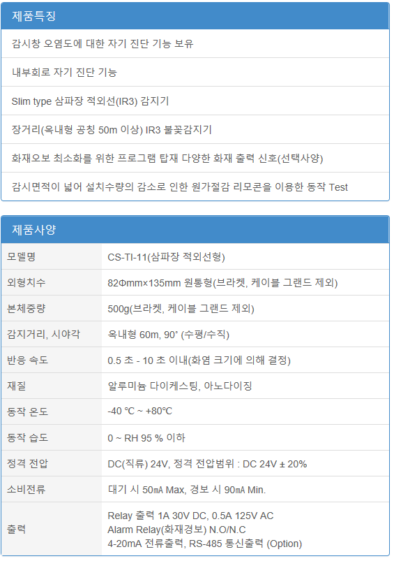 (주)에이스전자 가스이상압력통보장치 GRP-610