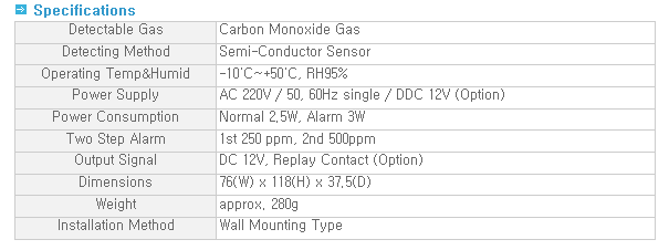 ACE Electronics CO Gas Detector GRD-201