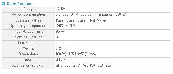 ACE Electronics  GRV-1525