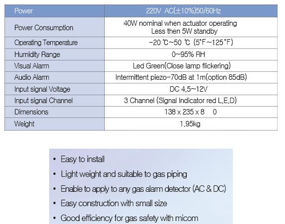 ACE Electronics  GRC-3265