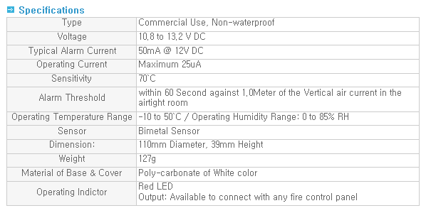ACE Electronics Commercial Use, Non-waterproof GRF-6000