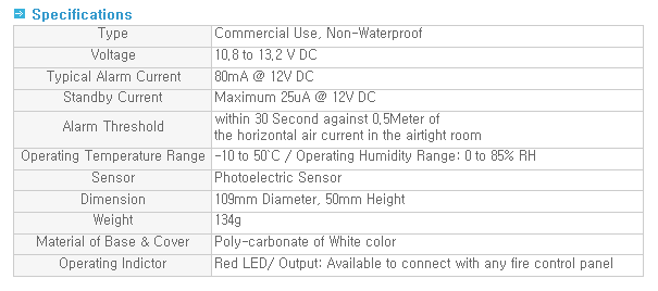 ACE Electronics Commercial Use, Non-Waterproof GRS-7000