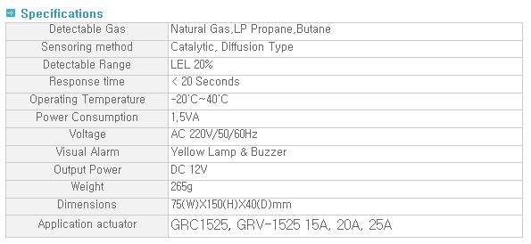 ACE Electronics  GRD-4000IR