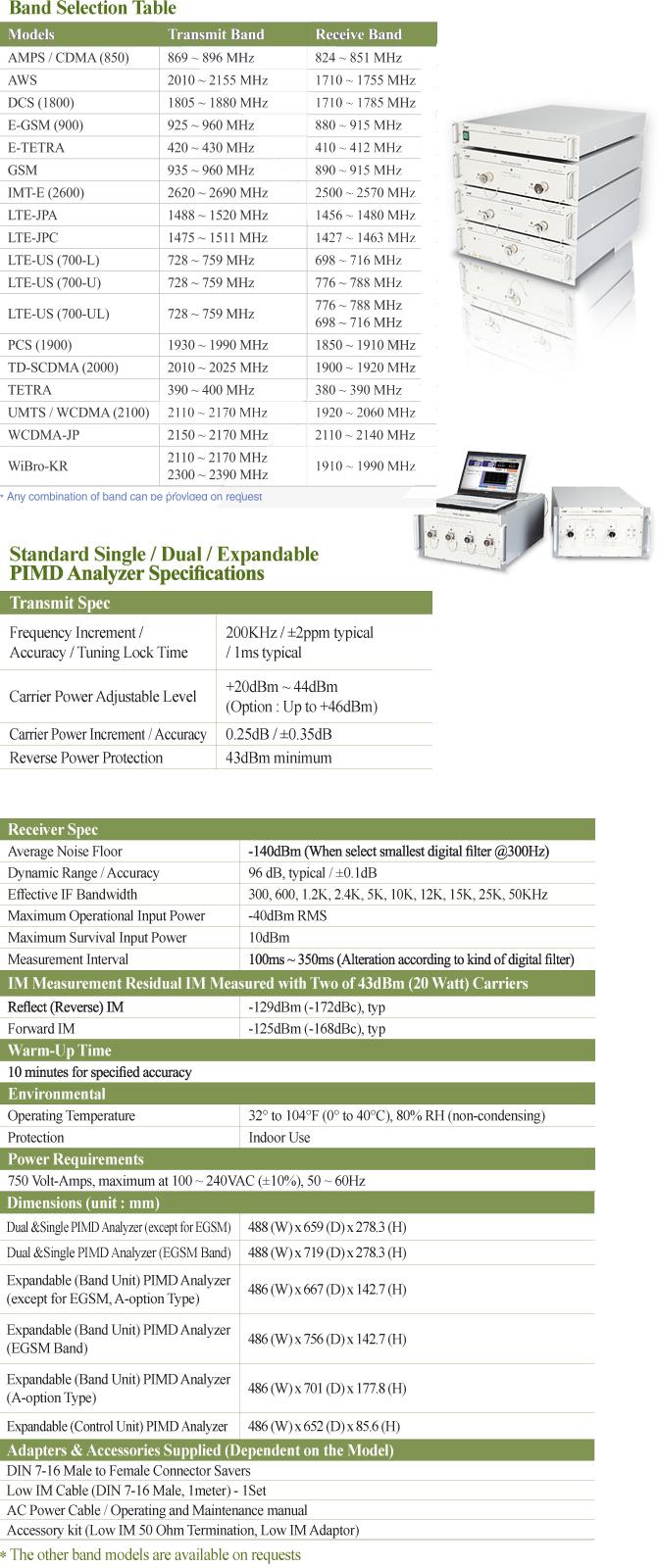 (주)에이스웨이브텍 Standard Single / Dual /Expandable Band Models PIMD Analyzer  1