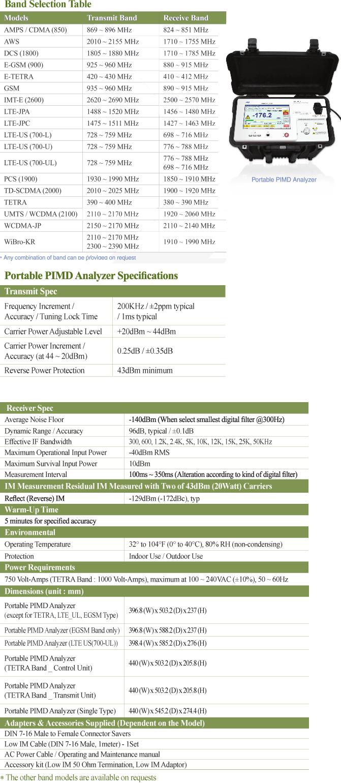 (주)에이스웨이브텍 Portable PIMD Analyzer  1
