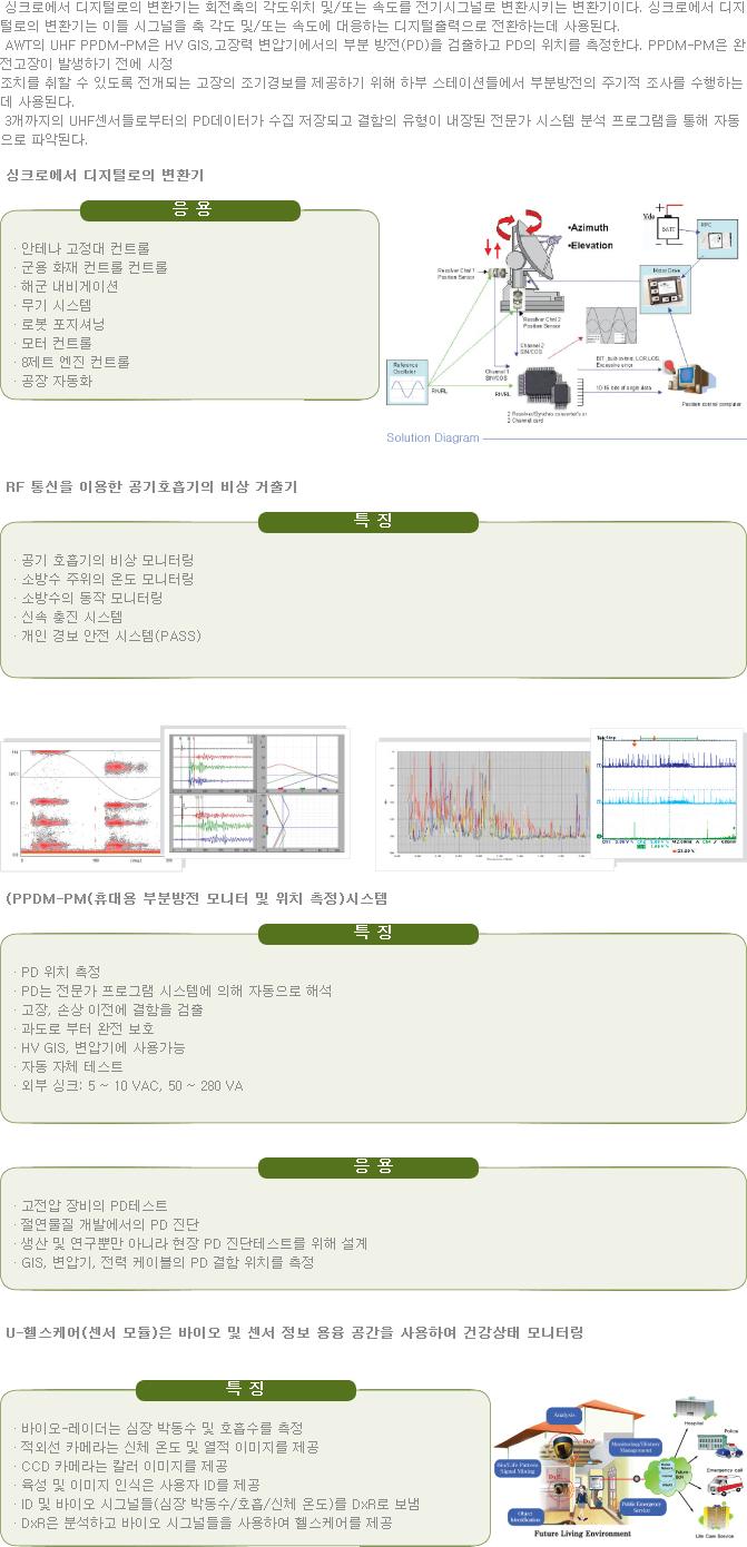 (주)에이스웨이브텍 Solutions  1