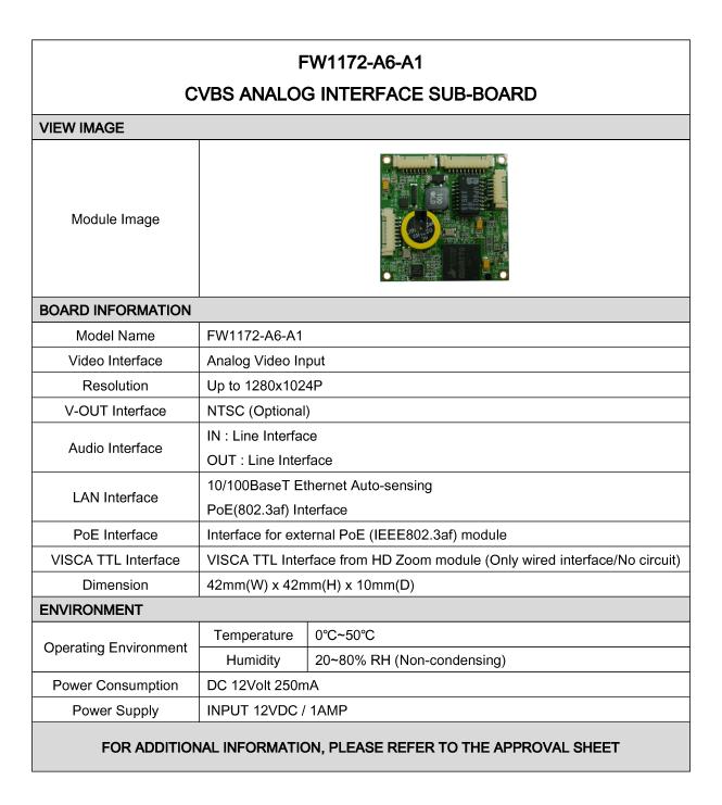 Seyeon Tech I/O Interface Board  3