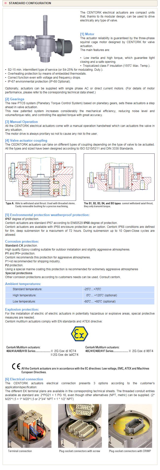 Goldline Tech Centork Electric Actuator Features