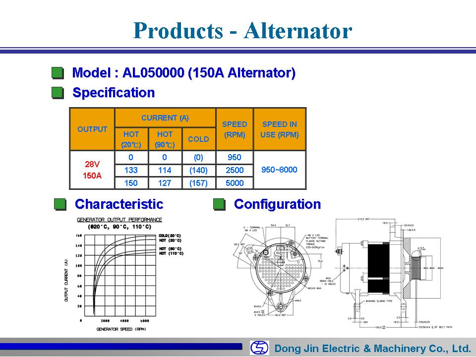DongJin Electric&Machinery  AL160000/050000/040000 1