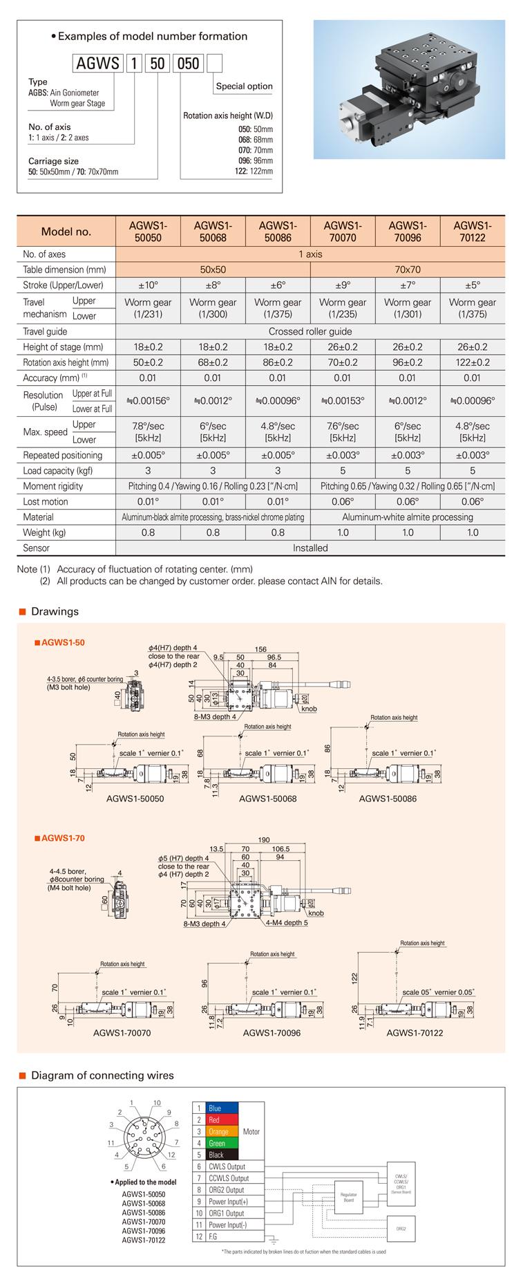 AIN Motorized Goniometer Worm Gear Stage AGWS1-50/70 Type
