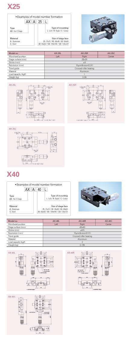 AIN Manual Linear X-Stage X25, X40