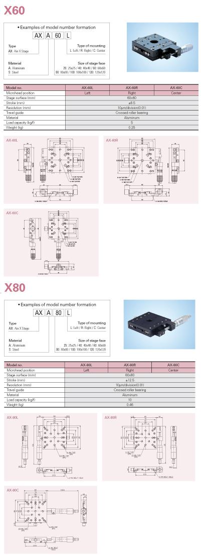 AIN Manual Linear X-Stage X60,  X80