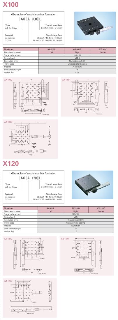 AIN Manual Linear X-Stage X100, X120