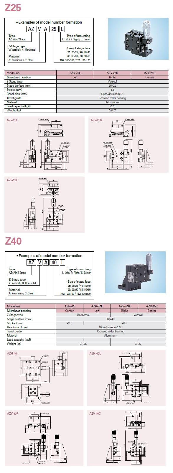 AIN Manual Z-Stage Z25, Z40