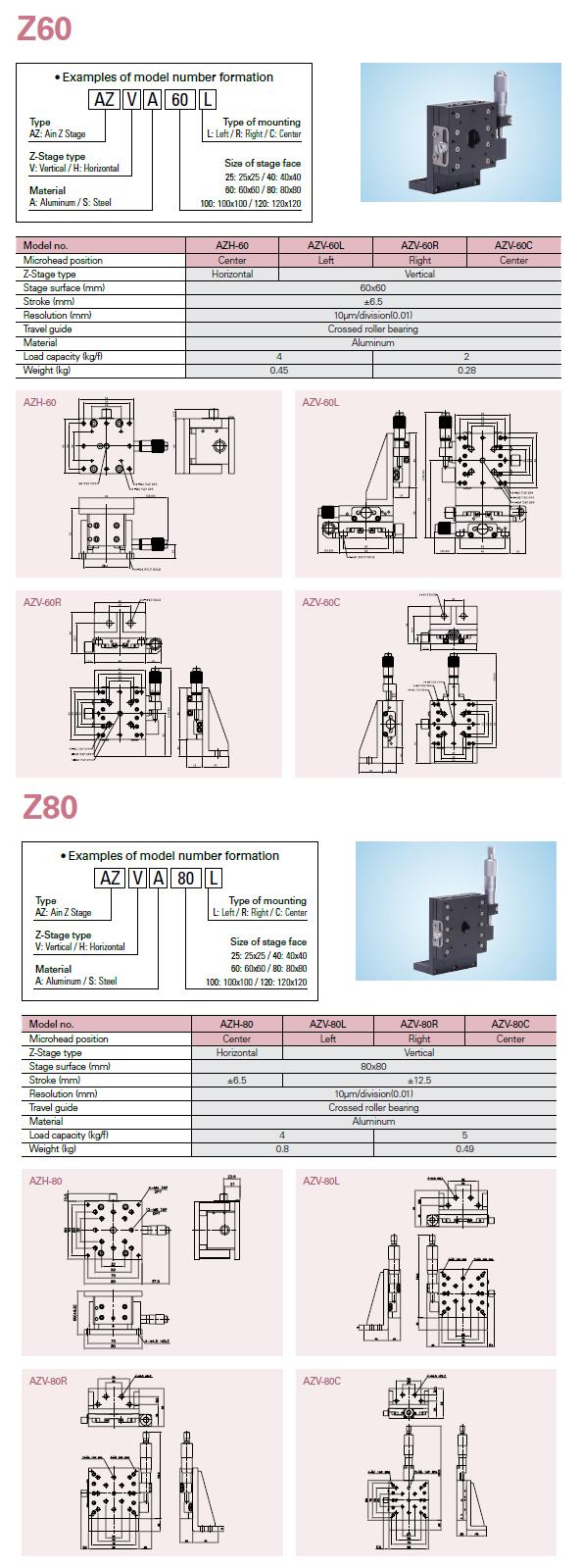 AIN Manual Z-Stage Z60, Z80