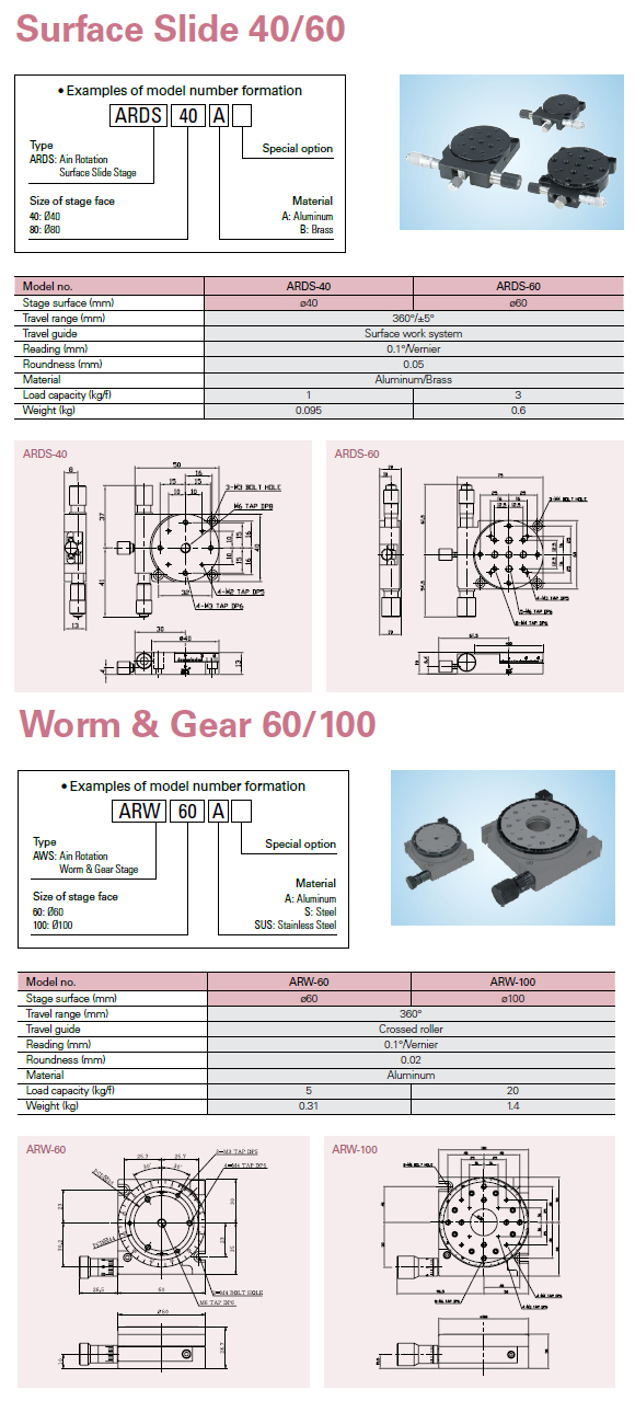AIN Manual Rotation Stage Suface Slide 40/60, Worm & Gear 60/100