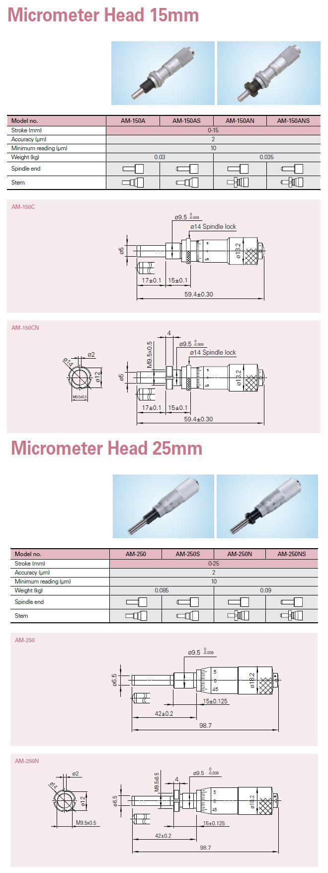 AIN Micrometer Head 15mm, 25mm