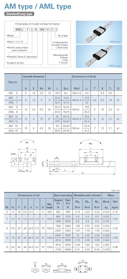 AIN Standard Long Type AM/AML Type