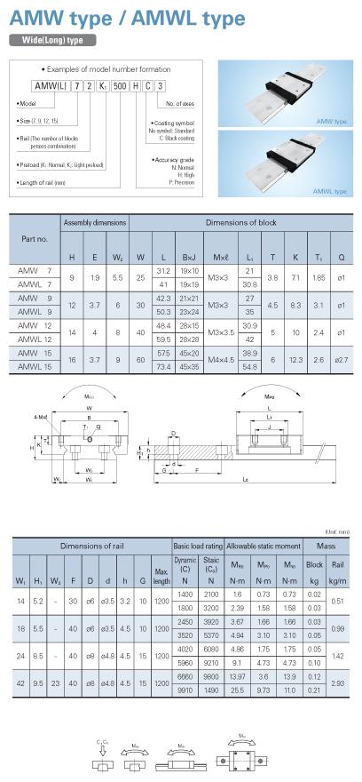 AIN Wide Long Type AMW/AMWL Type