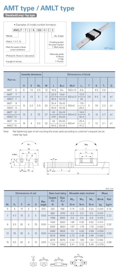 AIN Standard Long-Tap Type AMT/AMLT Type