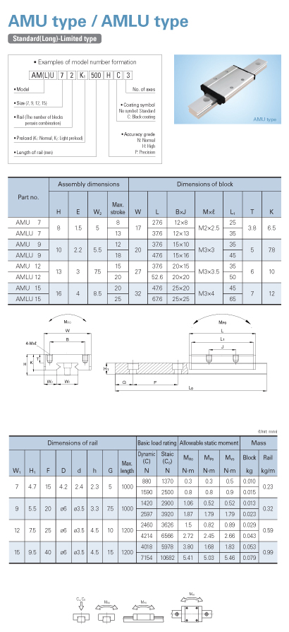 AIN Standard Long-Limited Type AMU / AMLU Type
