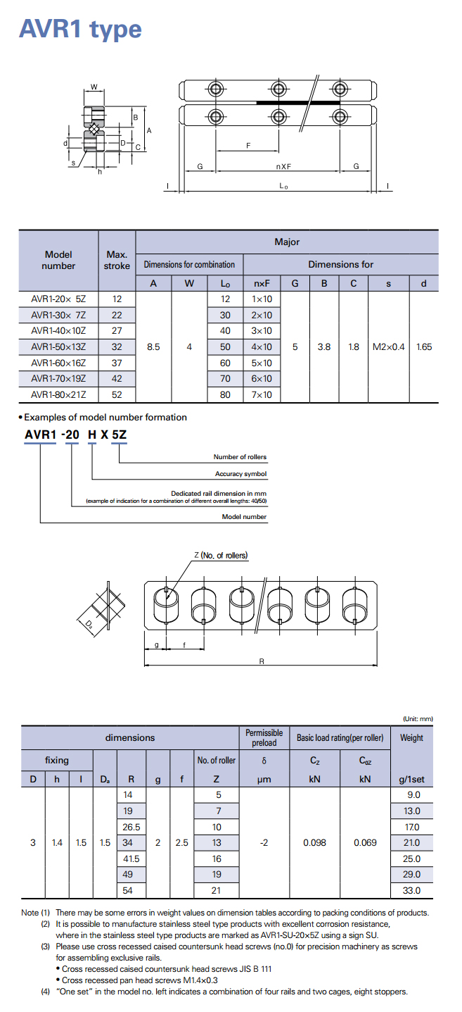 AIN Cross Roller Linear Guide AVR1 Type