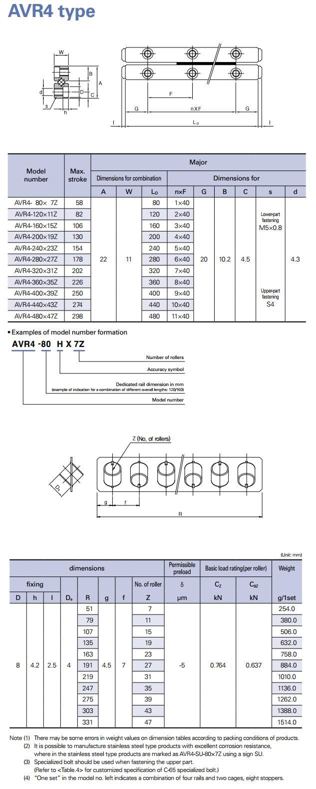 AIN Cross Roller Linear Guide AVR4 Type