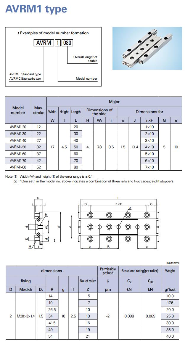 AIN Cross Roller Linear Guide AVRM1 Type