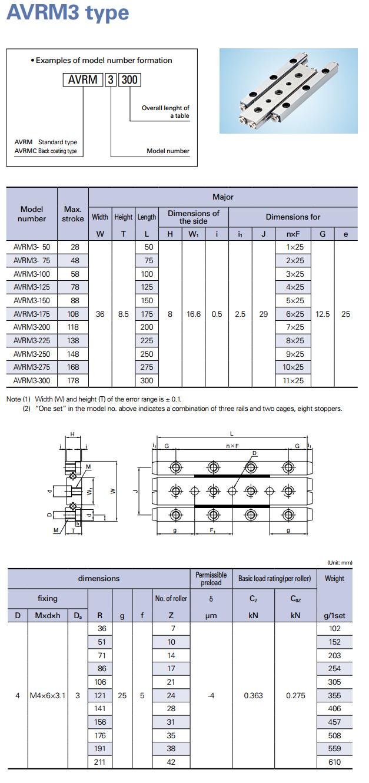 AIN Cross Roller Linear Guide AVRM3 Type