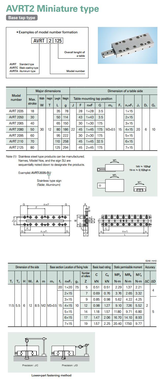 AIN Base Tap Type AVRT2 Miniature Type