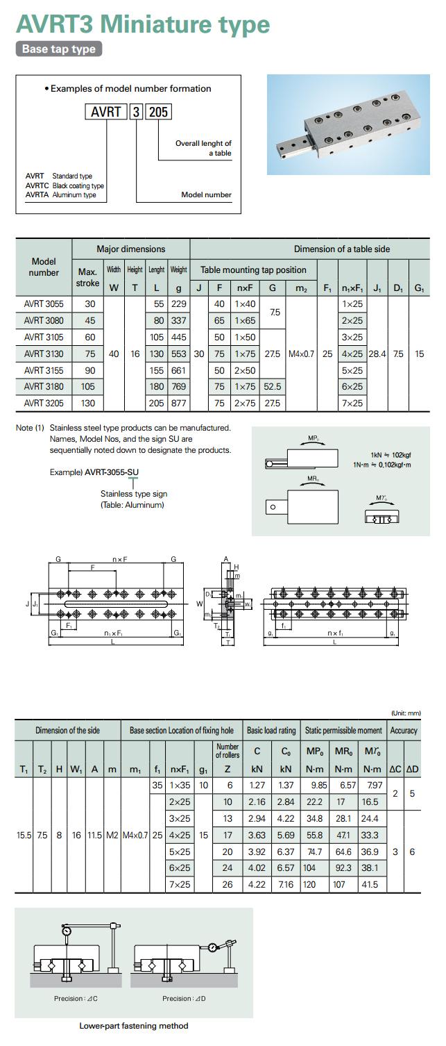 AIN Base Tap Type AVRT3 Miniature Type