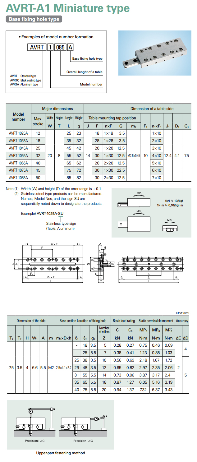 AIN Base Fixing Hole Type AVRT-A1 Miniature Type